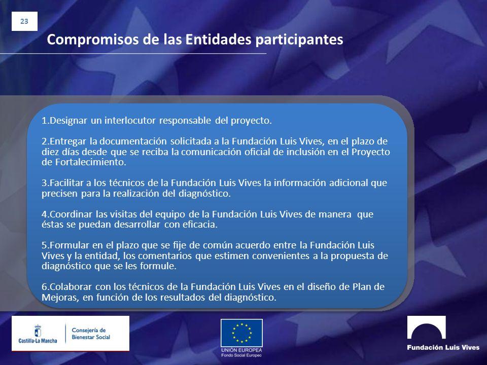 23 Compromisos de las Entidades participantes 1.Designar un interlocutor responsable del proyecto. 2.Entregar la documentación solicitada a la Fundaci