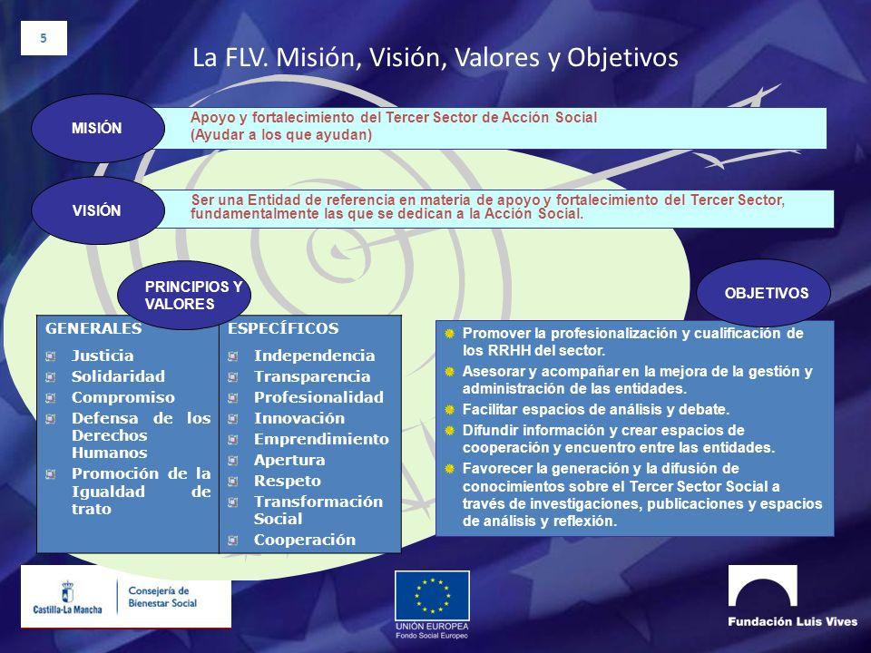 5 La FLV. Misión, Visión, Valores y Objetivos Apoyo y fortalecimiento del Tercer Sector de Acción Social (Ayudar a los que ayudan) Ser una Entidad de