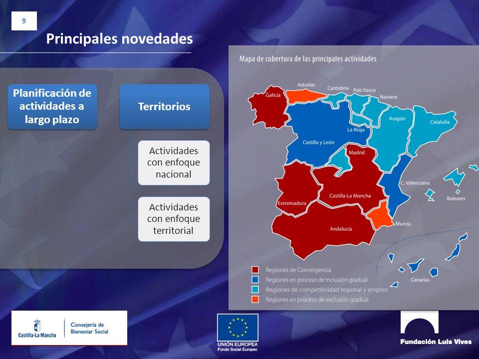 9 Principales novedades Planificación de actividades a largo plazo Territorios Actividades con enfoque nacional Actividades con enfoque territorial