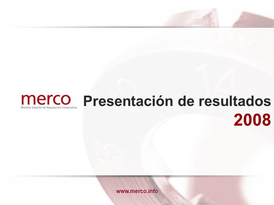 www.merco.info22 Paralelismo reputacional líder/ empresa Líderes Empresas Rdos.