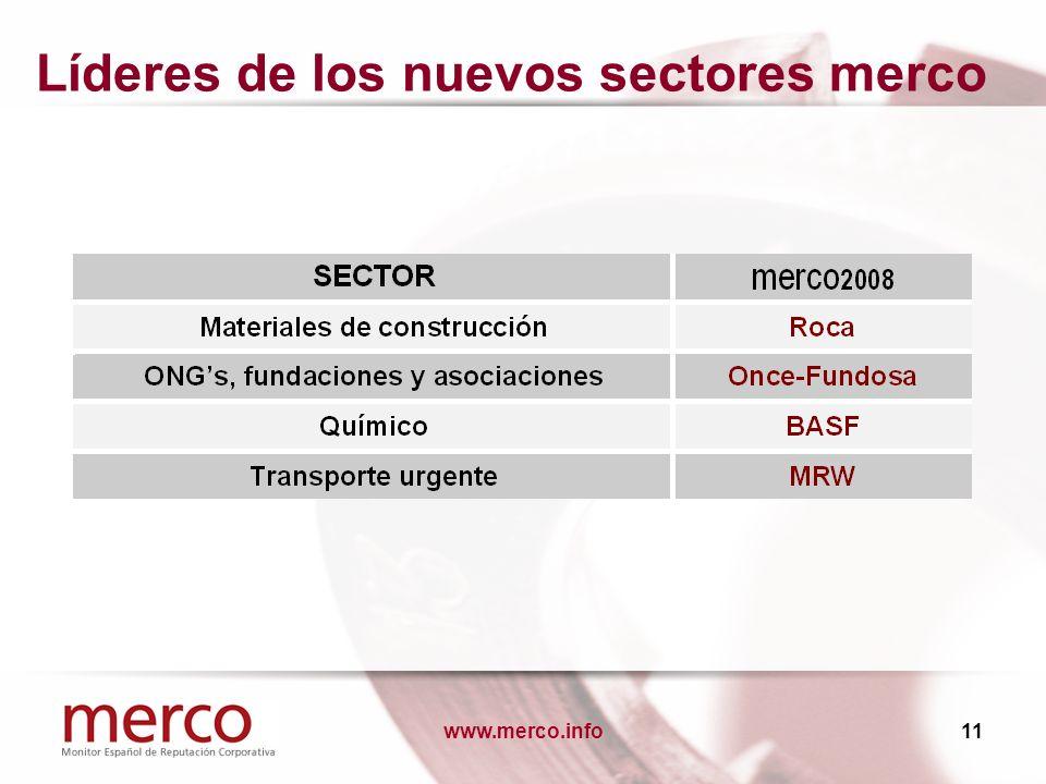 www.merco.info11 Líderes de los nuevos sectores merco