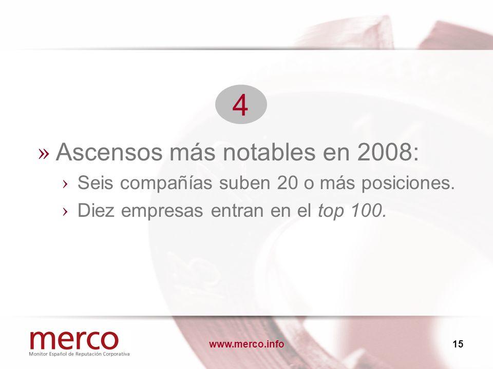 www.merco.info15 » Ascensos más notables en 2008: Seis compañías suben 20 o más posiciones. Diez empresas entran en el top 100. 4