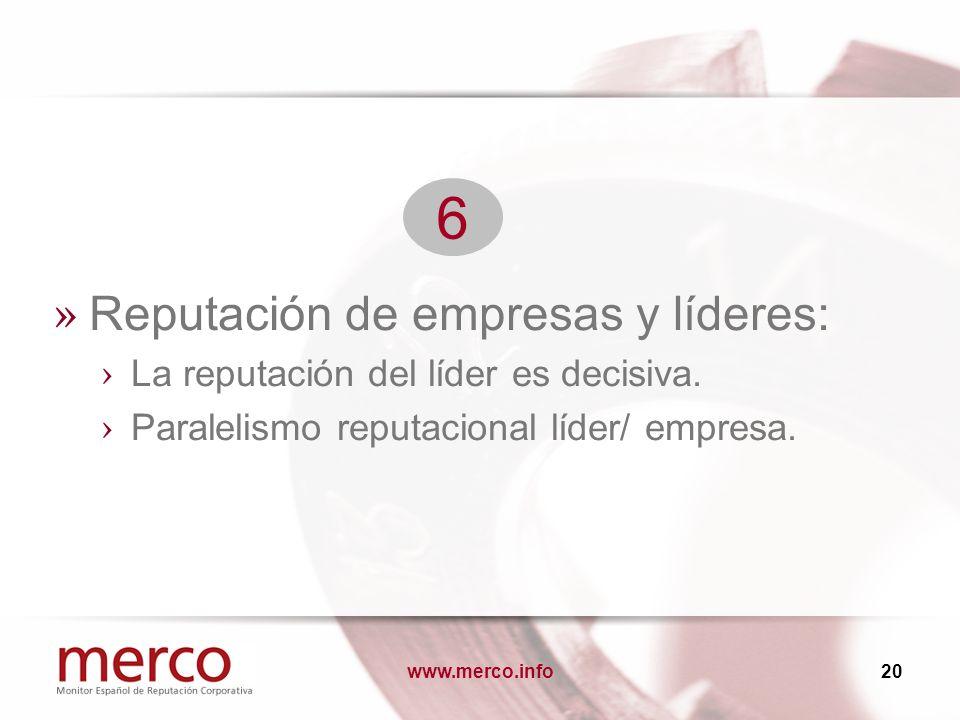 www.merco.info20 » Reputación de empresas y líderes: La reputación del líder es decisiva. Paralelismo reputacional líder/ empresa. 6