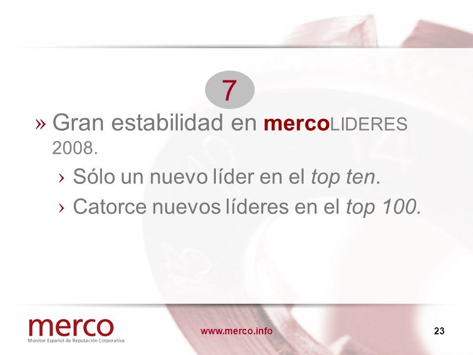 www.merco.info23 » Gran estabilidad en merco LIDERES 2008. Sólo un nuevo líder en el top ten. Catorce nuevos líderes en el top 100. 7