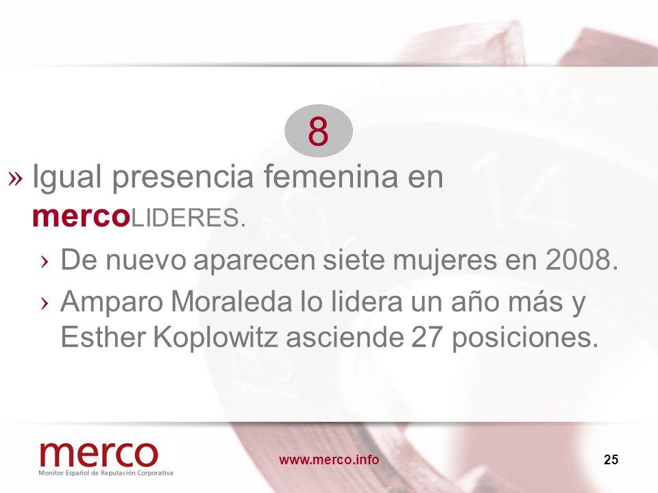 www.merco.info25 » Igual presencia femenina en merco LIDERES. De nuevo aparecen siete mujeres en 2008. Amparo Moraleda lo lidera un año más y Esther K