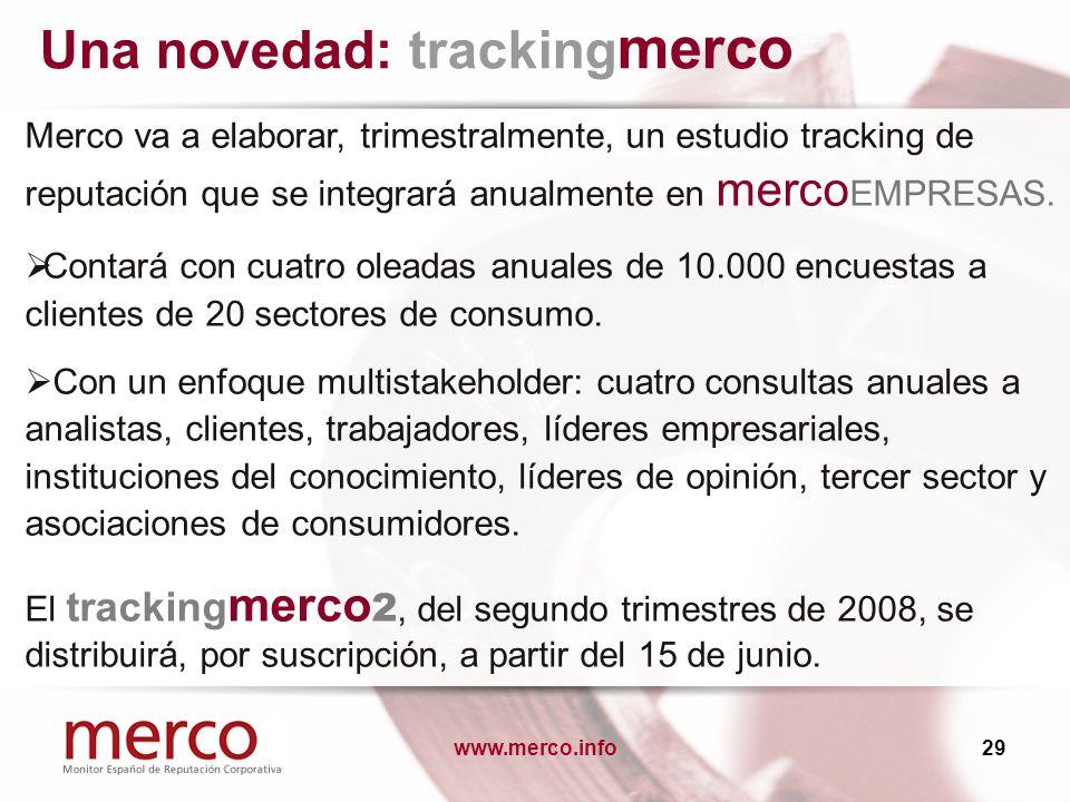 www.merco.info29 Una novedad: tracking merco Merco va a elaborar, trimestralmente, un estudio tracking de reputación que se integrará anualmente en me