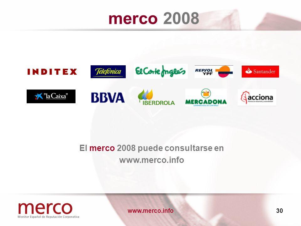 www.merco.info30 merco 2008 El merco 2008 puede consultarse en www.merco.info