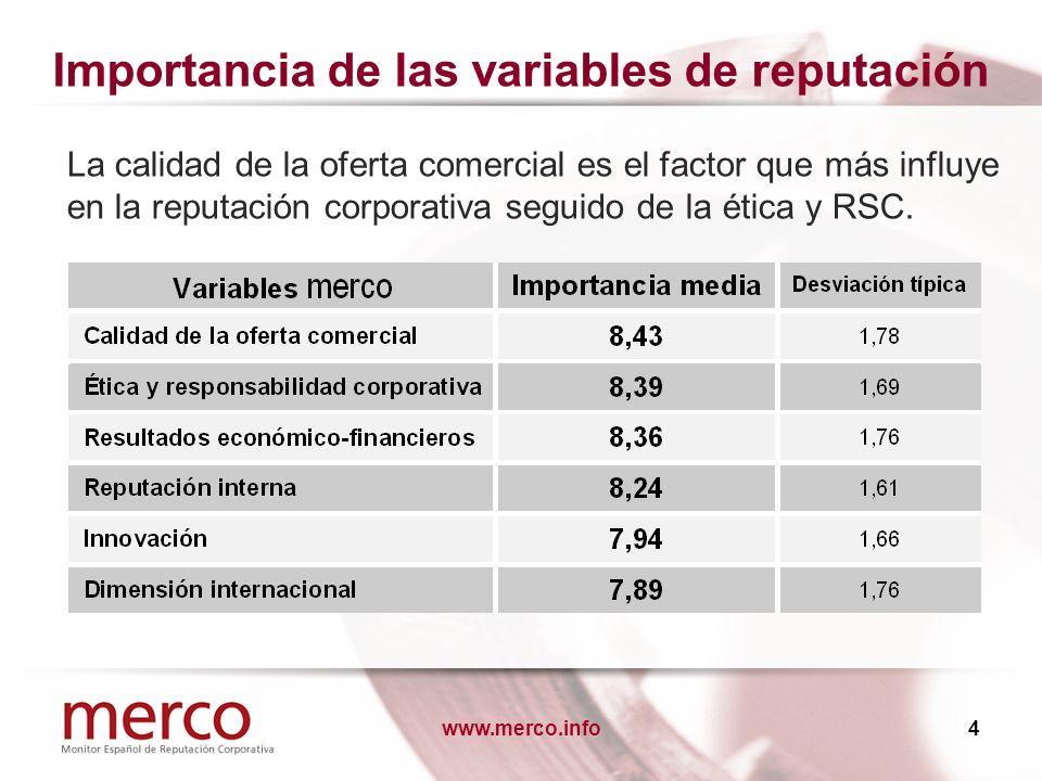 www.merco.info25 » Igual presencia femenina en merco LIDERES.