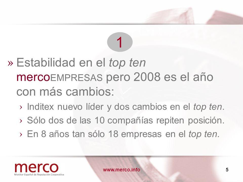 www.merco.info5 1 » Estabilidad en el top ten merco EMPRESAS pero 2008 es el año con más cambios: Inditex nuevo líder y dos cambios en el top ten. Sól