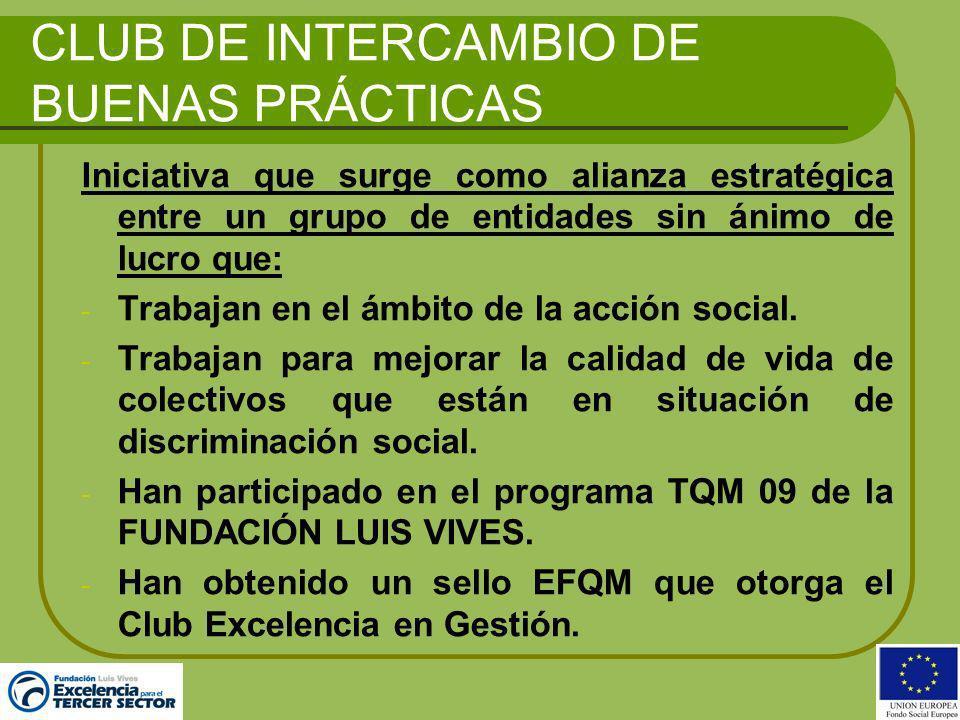 CLUB DE INTERCAMBIO DE BUENAS PRÁCTICAS Estas entidades son: Fundación Luis Vives CNSE Asociación ASECAL Asociación Colabora (Castilla-La Mancha) AMAPPACE (Málaga) La Rueca Asociación (Madrid) Fundación Lesmes (Burgos) COGAMI (Galicia) y Asociación Down Huesca