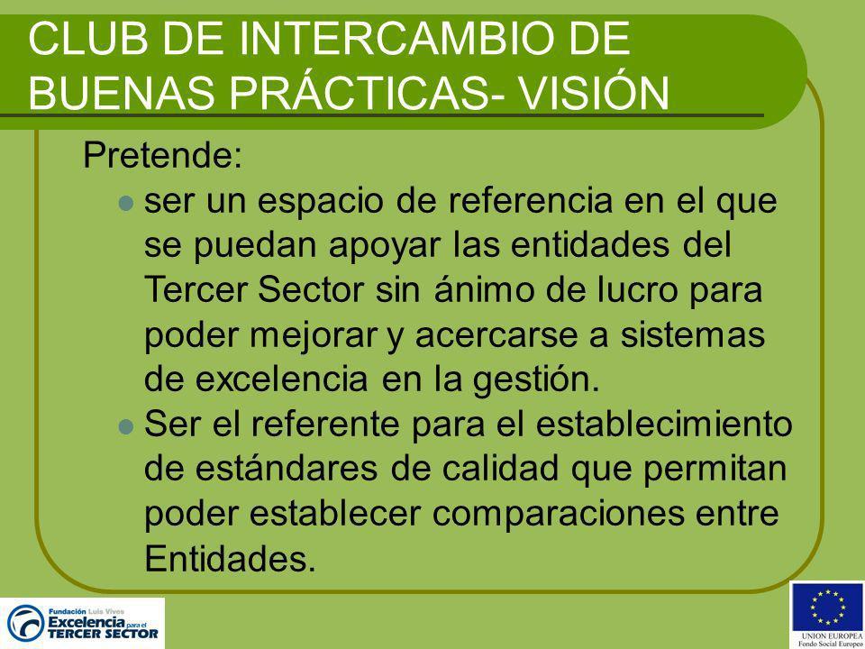 CLUB DE INTERCAMBIO DE BUENAS PRÁCTICAS-VALORES (Código ético del Club de Intercambio de Buenas Prácticas) Apoyo mutuo.