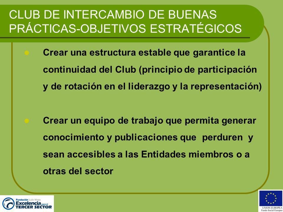 CLUB DE INTERCAMBIO DE BUENAS PRÁCTICAS- PROCEDIMIENTO DE ADMISIÓN