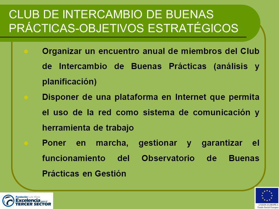 CLUB DE INTERCAMBIO DE BUENAS PRÁCTICAS-ESTRUCTURA Y LIDERAZGO Liderazgo y representación del Club como sistema rotatorio anual: Una entidad líder (no más de 1 año consecutivo).