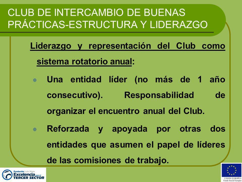 CLUB DE INTERCAMBIO DE BUENAS PRÁCTICAS-ESTRUCTURA Y LIDERAZGO Elección de líder: elegida entre las dos Entidades que durante el año anterior hayan asumido el papel de Líderes de las Comisiones de Trabajo.