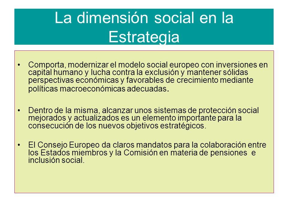 La dimensión social en la Estrategia Comporta, modernizar el modelo social europeo con inversiones en capital humano y lucha contra la exclusión y mantener sólidas perspectivas económicas y favorables de crecimiento mediante políticas macroeconómicas adecuadas.
