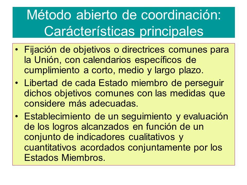 Método abierto de coordinación: Carácterísticas principales Fijación de objetivos o directrices comunes para la Unión, con calendarios específicos de cumplimiento a corto, medio y largo plazo.