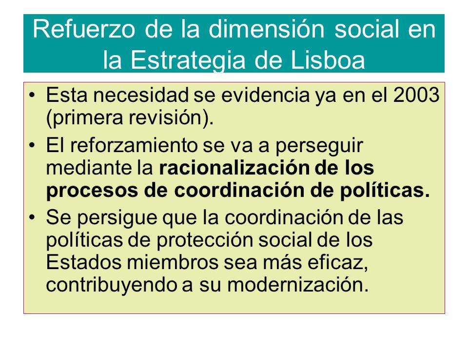 Refuerzo de la dimensión social en la Estrategia de Lisboa Esta necesidad se evidencia ya en el 2003 (primera revisión).