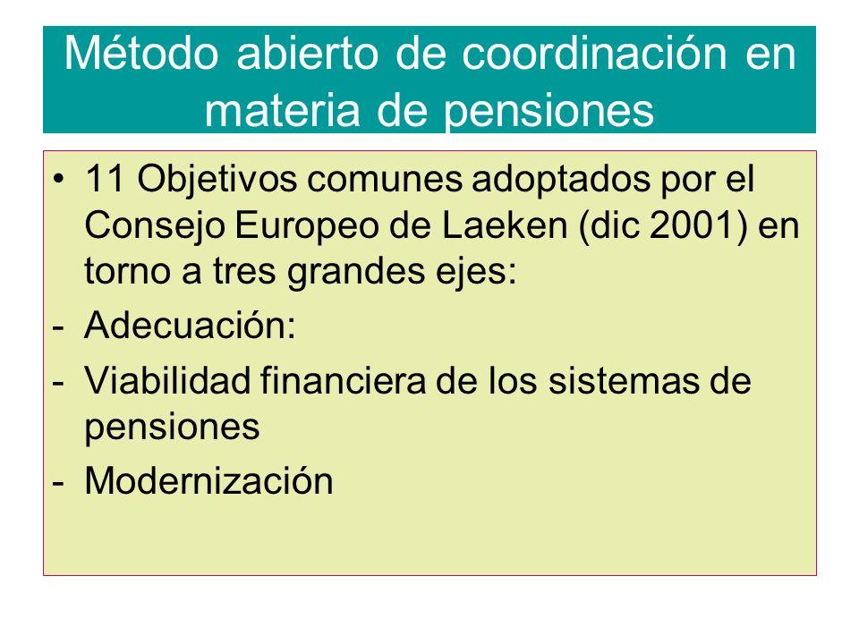 Método abierto de coordinación en materia de pensiones 11 Objetivos comunes adoptados por el Consejo Europeo de Laeken (dic 2001) en torno a tres grandes ejes: -Adecuación: -Viabilidad financiera de los sistemas de pensiones -Modernización