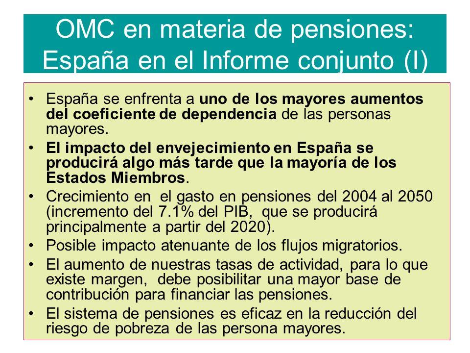 OMC en materia de pensiones: España en el Informe conjunto (I) España se enfrenta a uno de los mayores aumentos del coeficiente de dependencia de las personas mayores.
