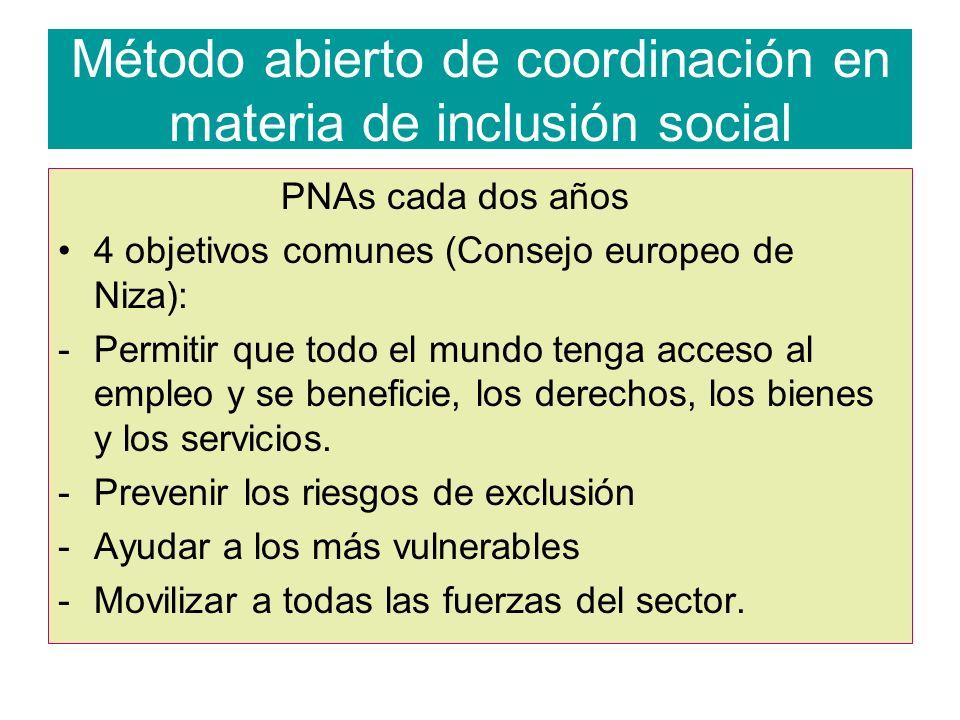 Método abierto de coordinación en materia de inclusión social PNAs cada dos años 4 objetivos comunes (Consejo europeo de Niza): -Permitir que todo el mundo tenga acceso al empleo y se beneficie, los derechos, los bienes y los servicios.
