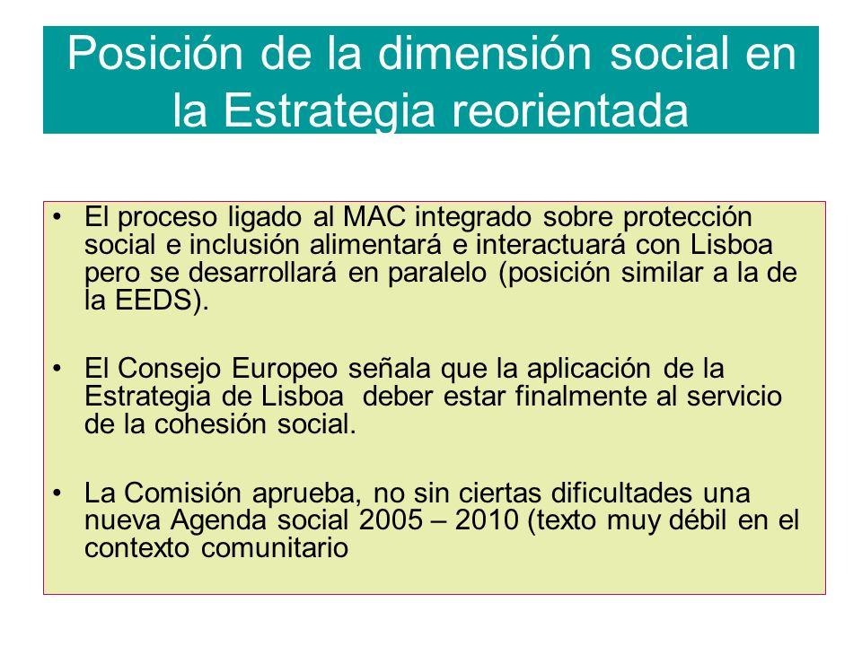 Posición de la dimensión social en la Estrategia reorientada El proceso ligado al MAC integrado sobre protección social e inclusión alimentará e interactuará con Lisboa pero se desarrollará en paralelo (posición similar a la de la EEDS).