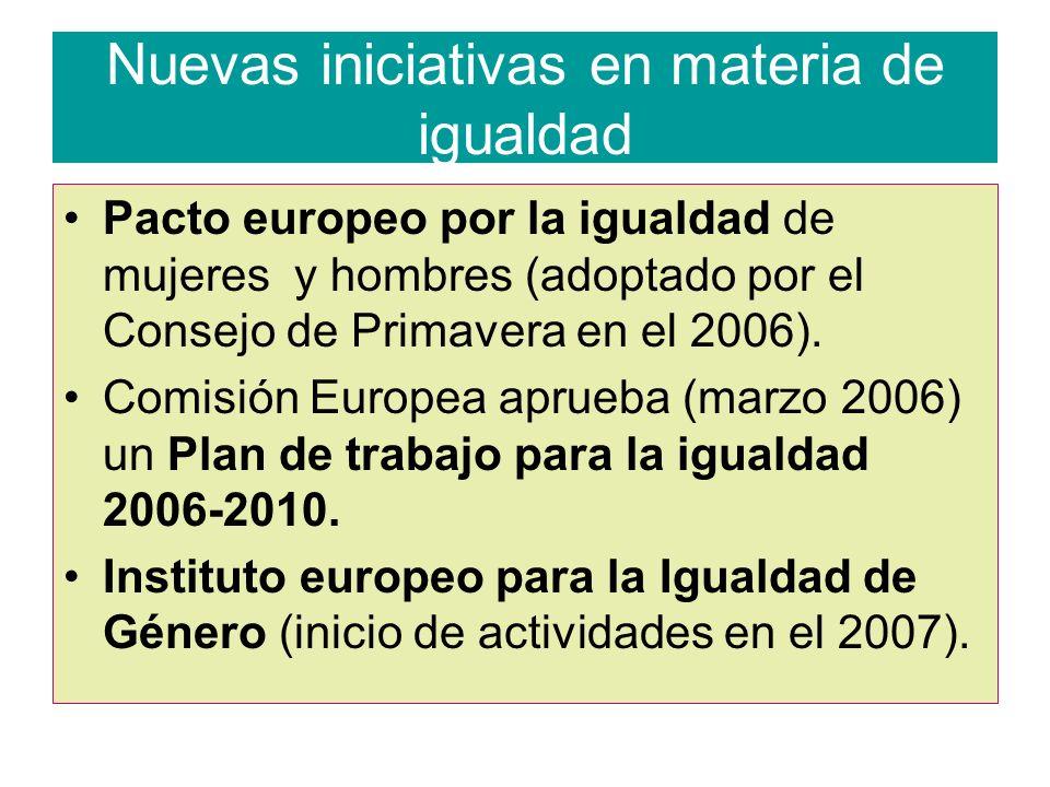 Nuevas iniciativas en materia de igualdad Pacto europeo por la igualdad de mujeres y hombres (adoptado por el Consejo de Primavera en el 2006).