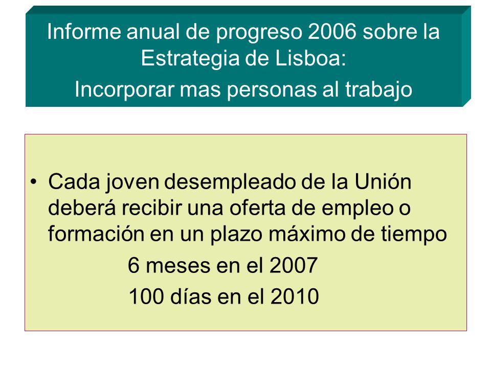 Informe anual de progreso 2006 sobre la Estrategia de Lisboa: Incorporar mas personas al trabajo Cada joven desempleado de la Unión deberá recibir una oferta de empleo o formación en un plazo máximo de tiempo 6 meses en el 2007 100 días en el 2010