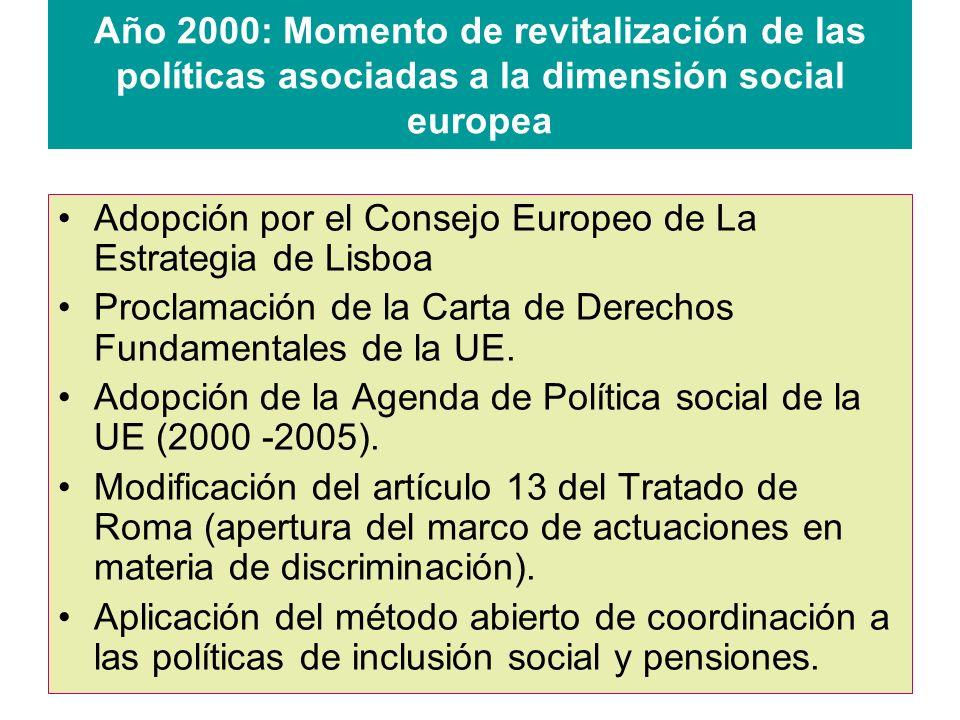 Año 2000: Momento de revitalización de las políticas asociadas a la dimensión social europea Adopción por el Consejo Europeo de La Estrategia de Lisboa Proclamación de la Carta de Derechos Fundamentales de la UE.