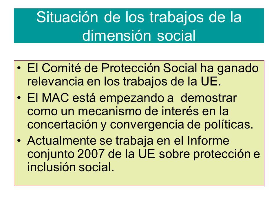 Situación de los trabajos de la dimensión social El Comité de Protección Social ha ganado relevancia en los trabajos de la UE.
