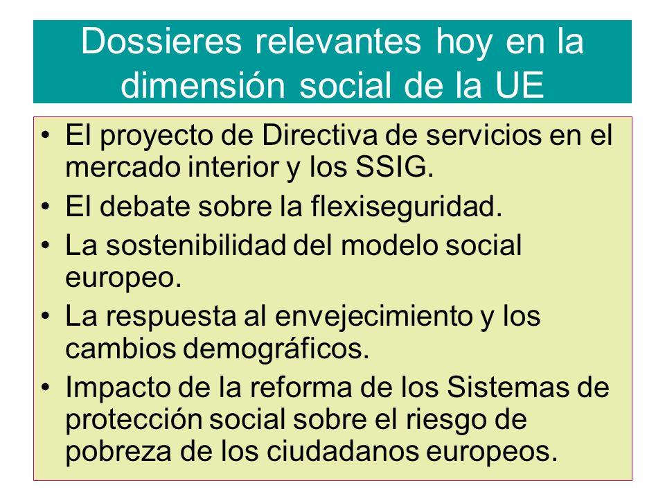 Dossieres relevantes hoy en la dimensión social de la UE El proyecto de Directiva de servicios en el mercado interior y los SSIG.