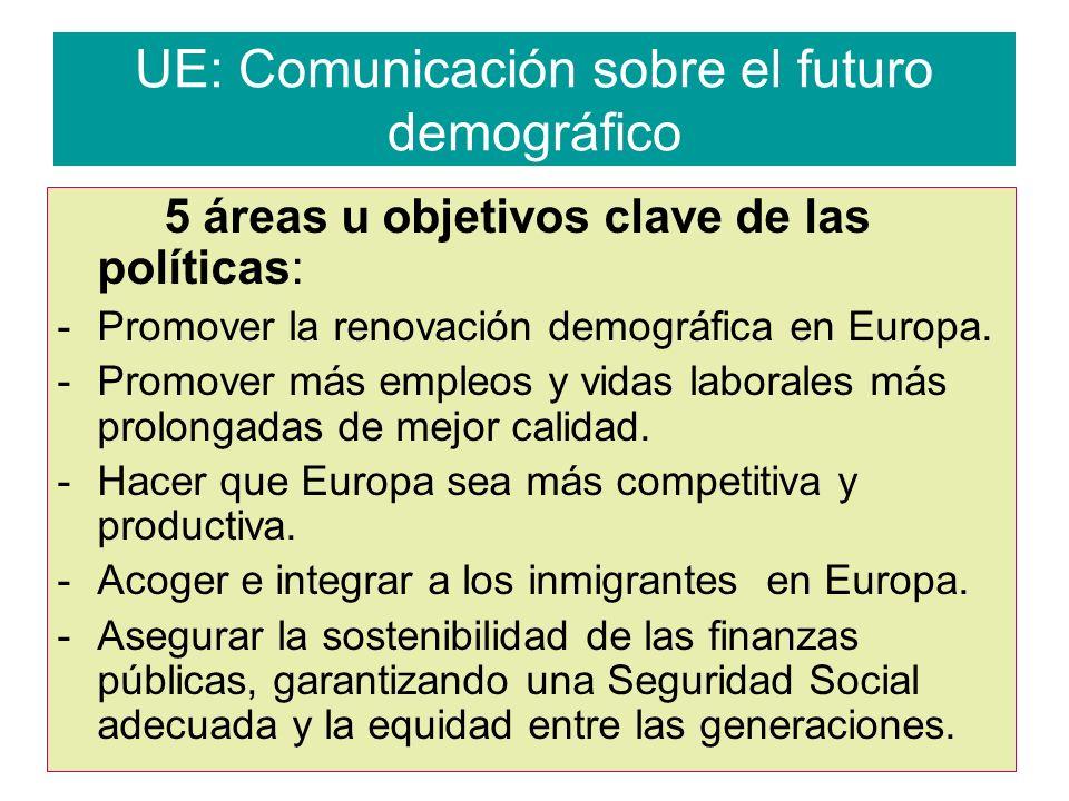 UE: Comunicación sobre el futuro demográfico 5 áreas u objetivos clave de las políticas: -Promover la renovación demográfica en Europa.