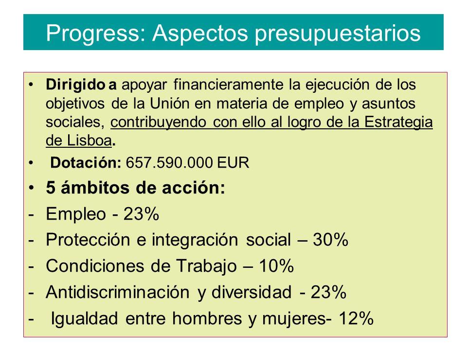 Progress: Aspectos presupuestarios Dirigido a apoyar financieramente la ejecución de los objetivos de la Unión en materia de empleo y asuntos sociales, contribuyendo con ello al logro de la Estrategia de Lisboa.