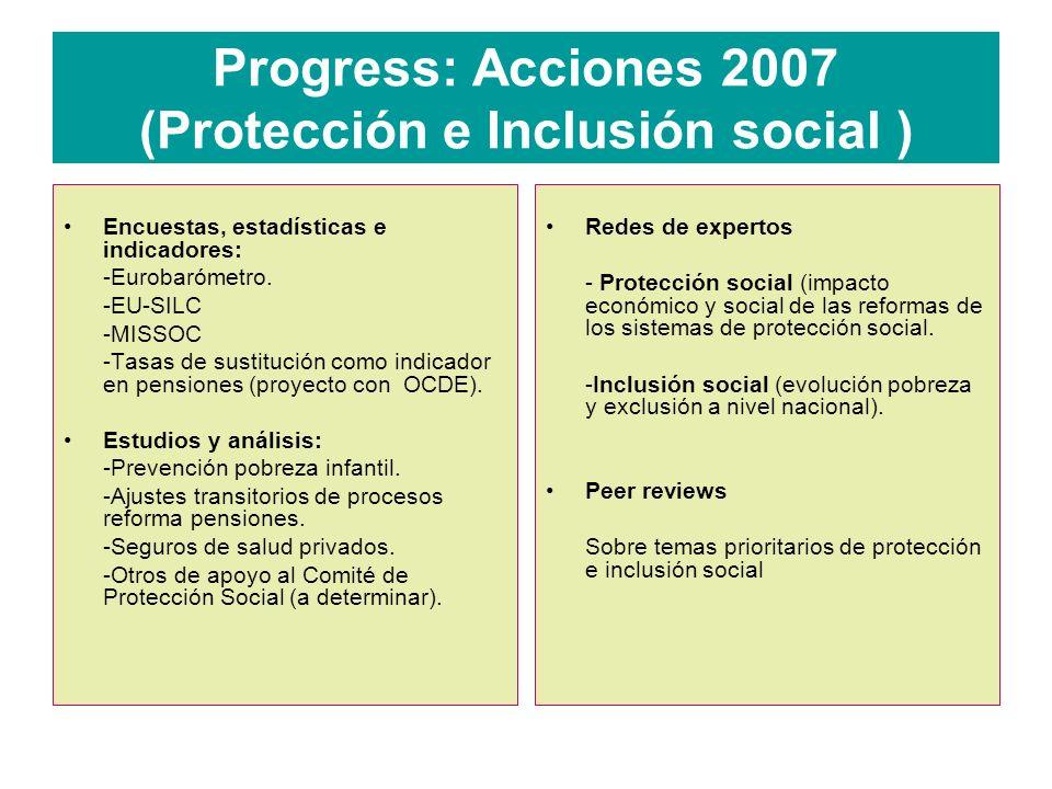 Progress: Acciones 2007 (Protección e Inclusión social ) Encuestas, estadísticas e indicadores: -Eurobarómetro.