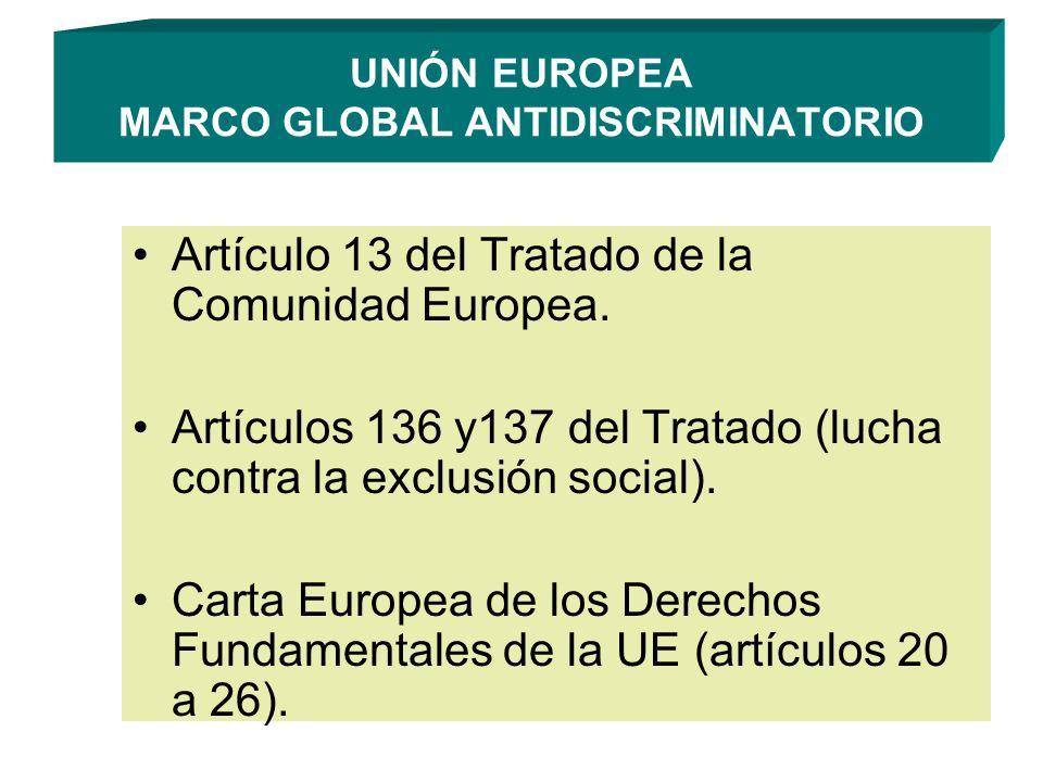 UNIÓN EUROPEA MARCO GLOBAL ANTIDISCRIMINATORIO Artículo 13 del Tratado de la Comunidad Europea.