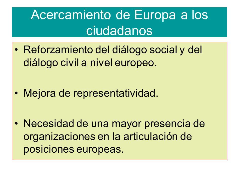 Acercamiento de Europa a los ciudadanos Reforzamiento del diálogo social y del diálogo civil a nivel europeo.