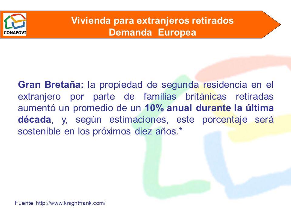 Vivienda para extranjeros retirados Demanda Europea Gran Bretaña: la propiedad de segunda residencia en el extranjero por parte de familias británicas retiradas aumentó un promedio de un 10% anual durante la última década, y, según estimaciones, este porcentaje será sostenible en los próximos diez años.* Fuente: http://www.knightfrank.com/