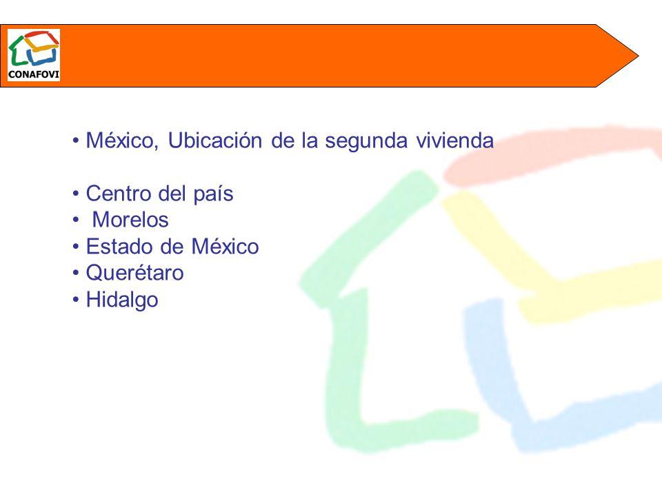 Ventas Unitarias en Centros Turisitcos Fuente: Mexican House overview 2005. Softec