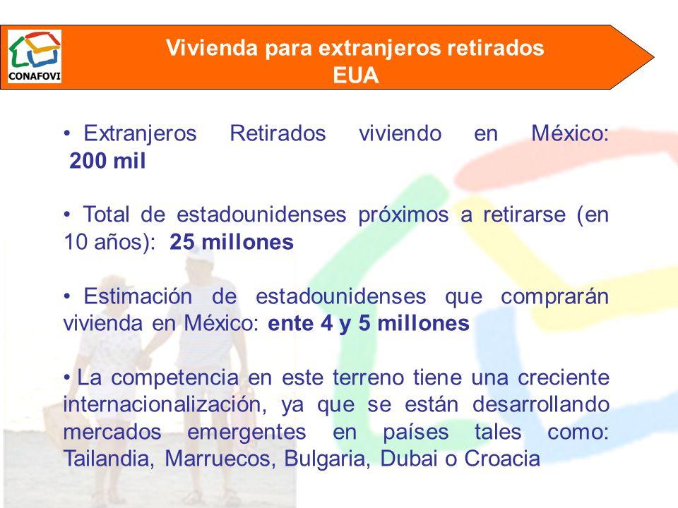 5.0% del total de los turistas extranjeros que se internan a México, lo hacen para llegar a una segunda residencia* *SECTUR, Encuesta de satisfacción al turista