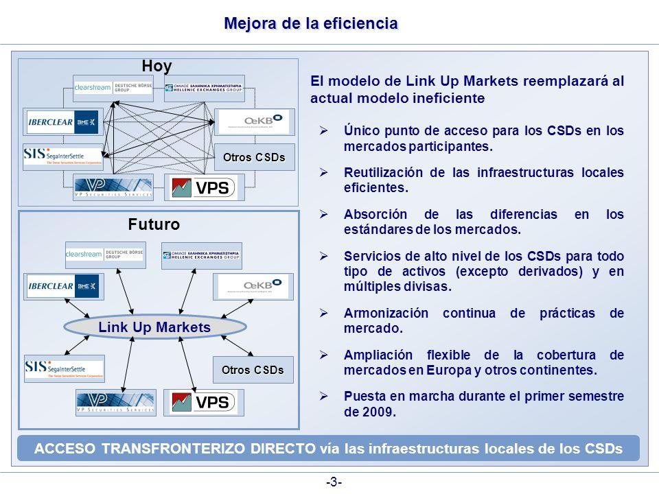 -3- Mejora de la eficiencia ACCESO TRANSFRONTERIZO DIRECTO vía las infraestructuras locales de los CSDs Único punto de acceso para los CSDs en los mercados participantes.