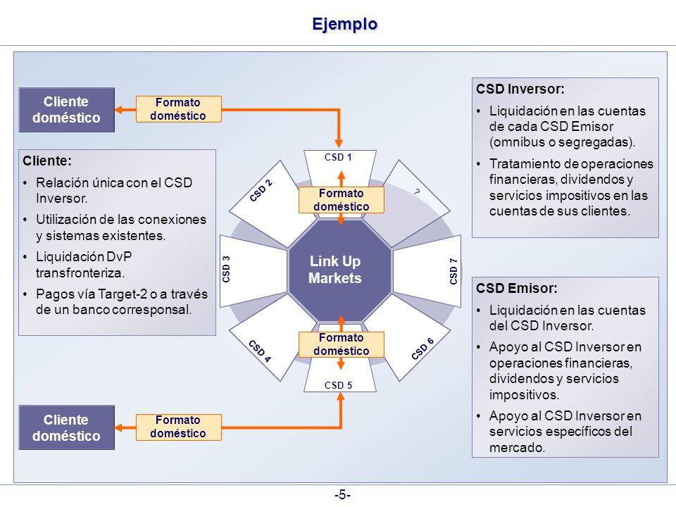 -5- CSD Inversor: Liquidación en las cuentas de cada CSD Emisor (omnibus o segregadas).