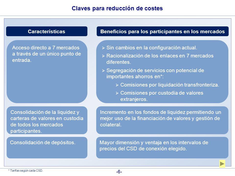 Claves para reducción de costes CaracterísticasBeneficios para los participantes en los mercados Acceso directo a 7 mercados a través de un único punto de entrada.