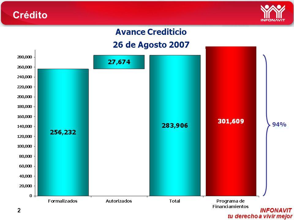 INFONAVIT tu derecho a vivir mejor tu derecho a vivir mejor 2 94% Avance Crediticio 26 de Agosto 2007 Crédito