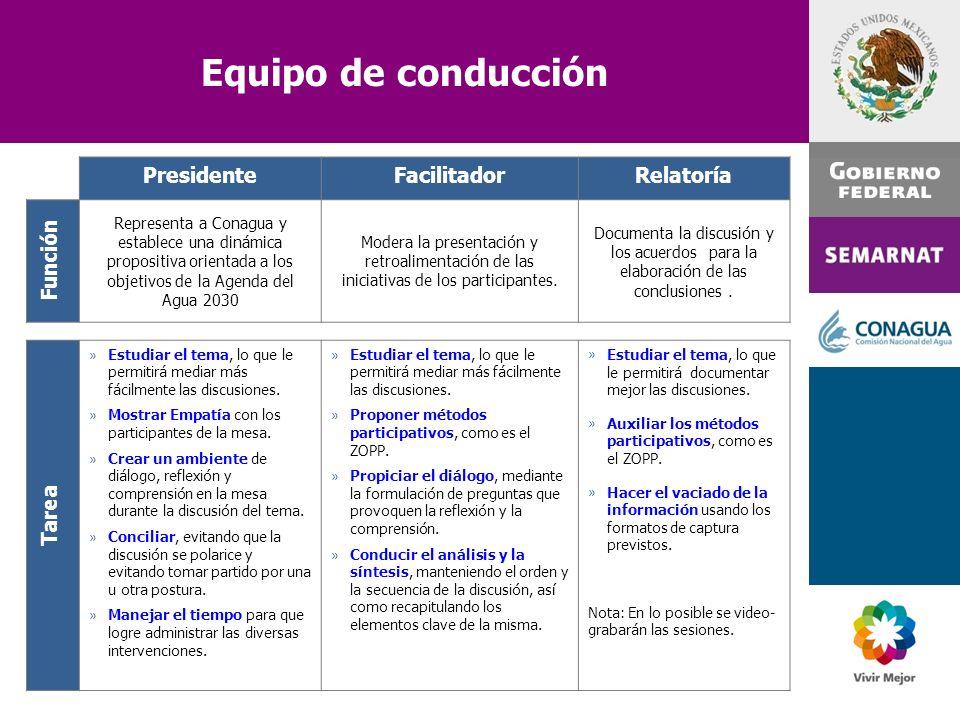 Equipo de conducción PresidenteFacilitadorRelatoría Función Representa a Conagua y establece una dinámica propositiva orientada a los objetivos de la