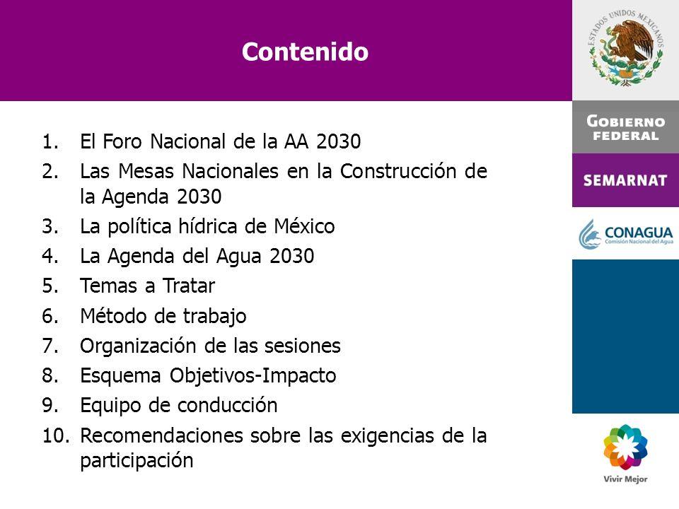 1.El Foro Nacional de la AA 2030 2.Las Mesas Nacionales en la Construcción de la Agenda 2030 3.La política hídrica de México 4.La Agenda del Agua 2030