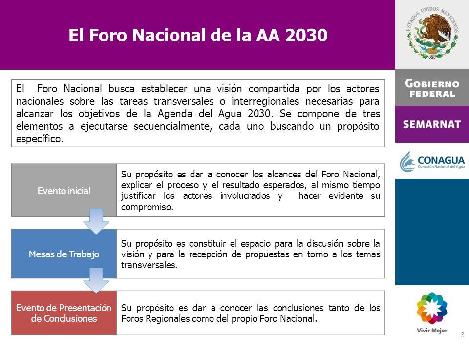 El Foro Nacional de la AA 2030 3 El Foro Nacional busca establecer una visión compartida por los actores nacionales sobre las tareas transversales o i