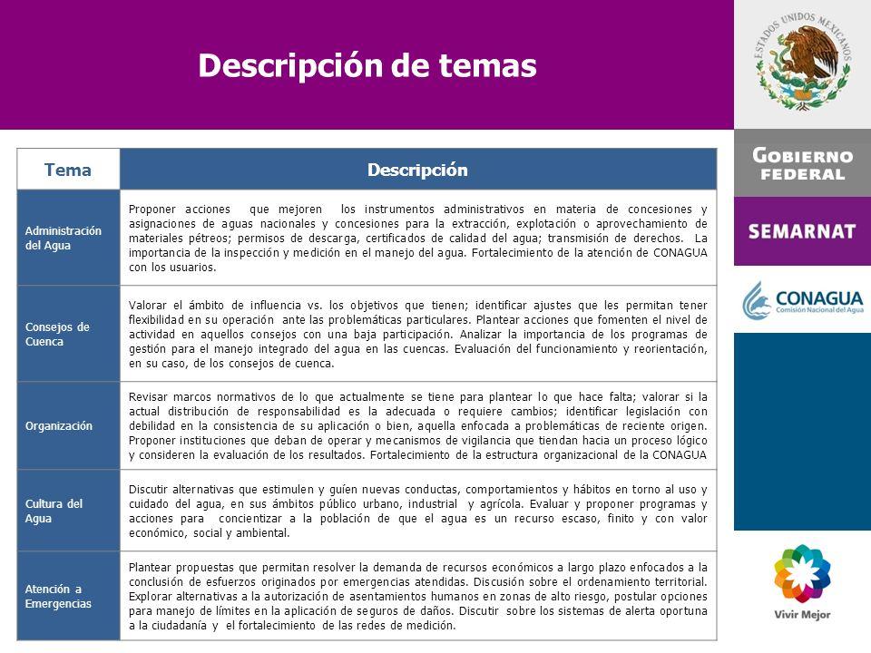Descripción de temas TemaDescripción Administración del Agua Proponer acciones que mejoren los instrumentos administrativos en materia de concesiones