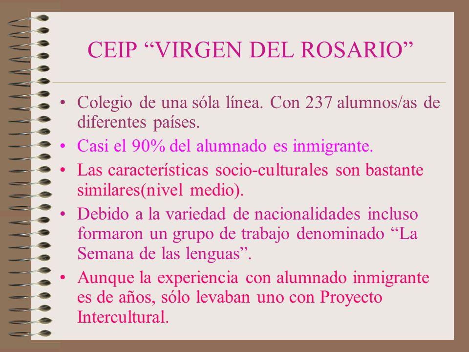 CEIP VIRGEN DEL ROSARIO Colegio de una sóla línea. Con 237 alumnos/as de diferentes países. Casi el 90% del alumnado es inmigrante. Las característica
