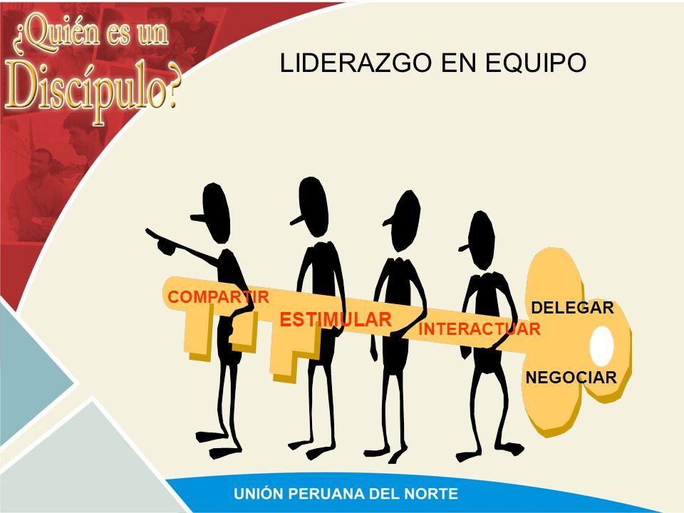 MODELOS DE LIDERAZGO: SINERGÉTICO AMPLITUD CONCENSO INTEGRACIÓN COMUNICACIÓN PERMANENTE PARTICIPACIÓN