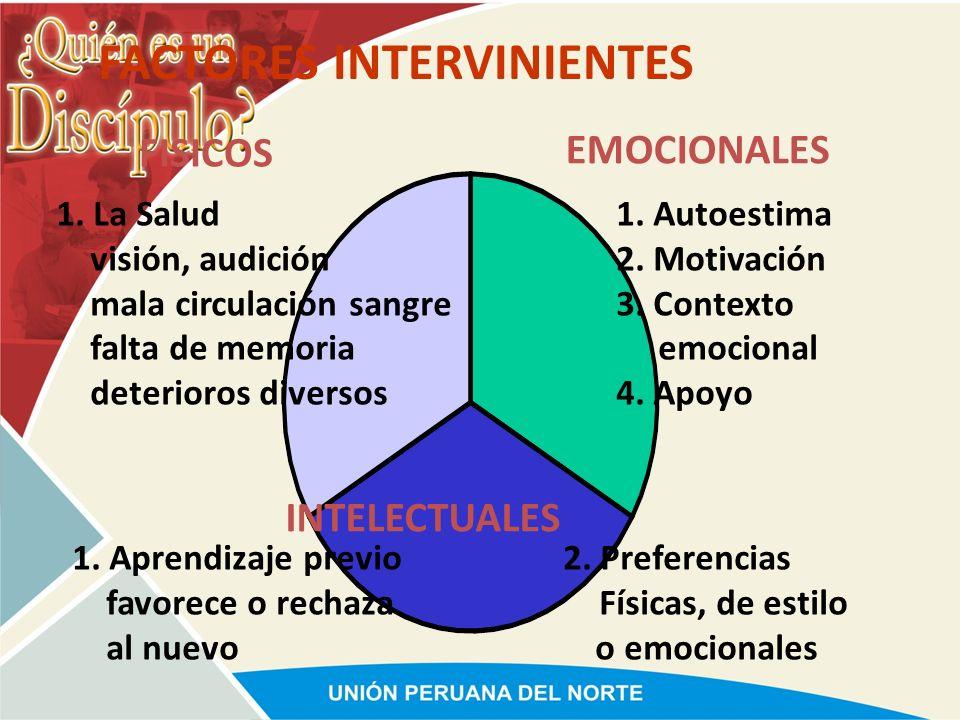 FACTORES INTERVINIENTES FÍSICOS EMOCIONALES INTELECTUALES