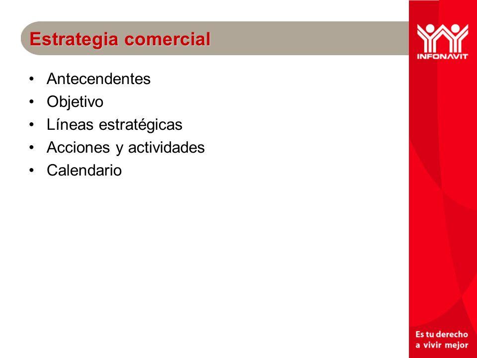 Estrategia comercial Antecendentes Objetivo Líneas estratégicas Acciones y actividades Calendario